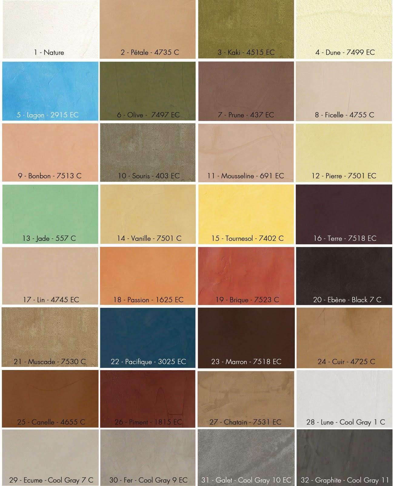 Conseils sur les b tons cir s et autres b tons d coratifs for Peinture hydrofuge salle de bain