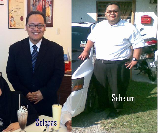 Berat Badan: 2015