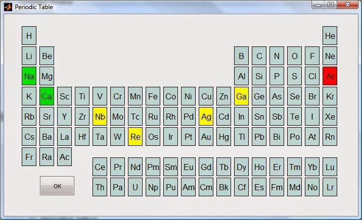 Programacion en matlab python simulacin de procesos tabla tabla periodica de los elementos en matlab urtaz Gallery