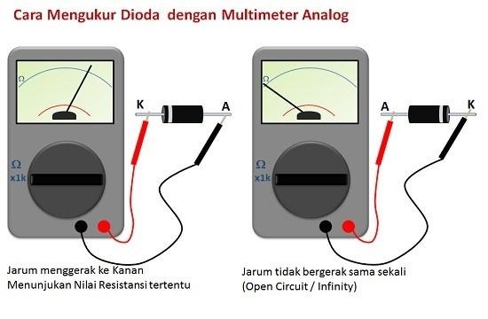 Cara menggunakan multi terminal