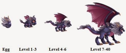 Perkembangan Howl Dragon