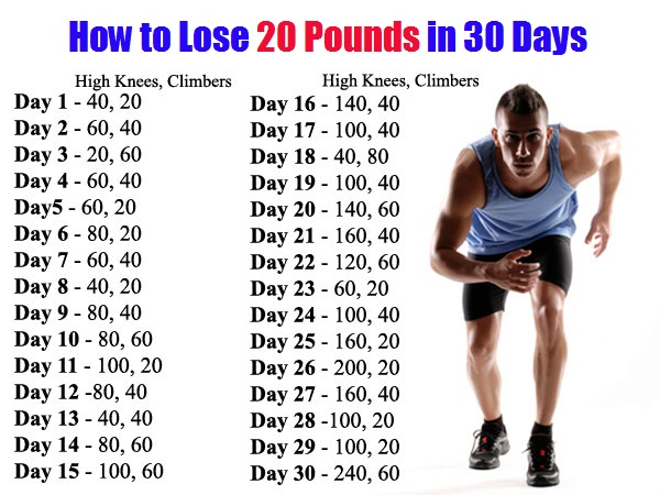 I Want To Lose 20lbs In 2 Months