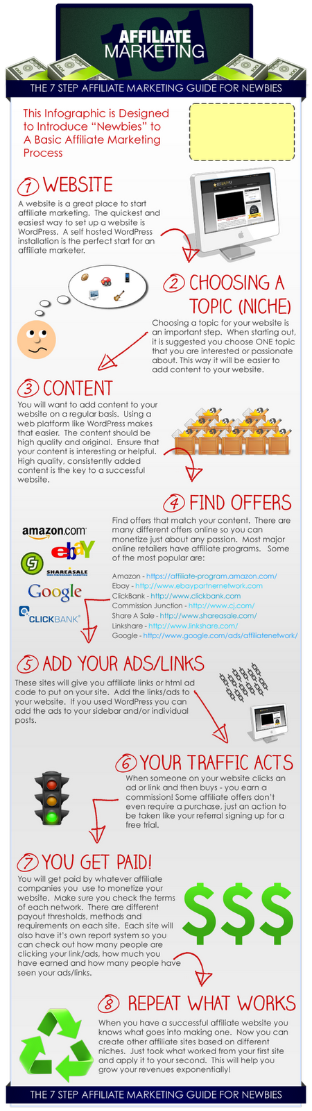 affiliate-marketing-explained-in-7-steps