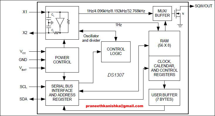 DS1307 Block Diagram