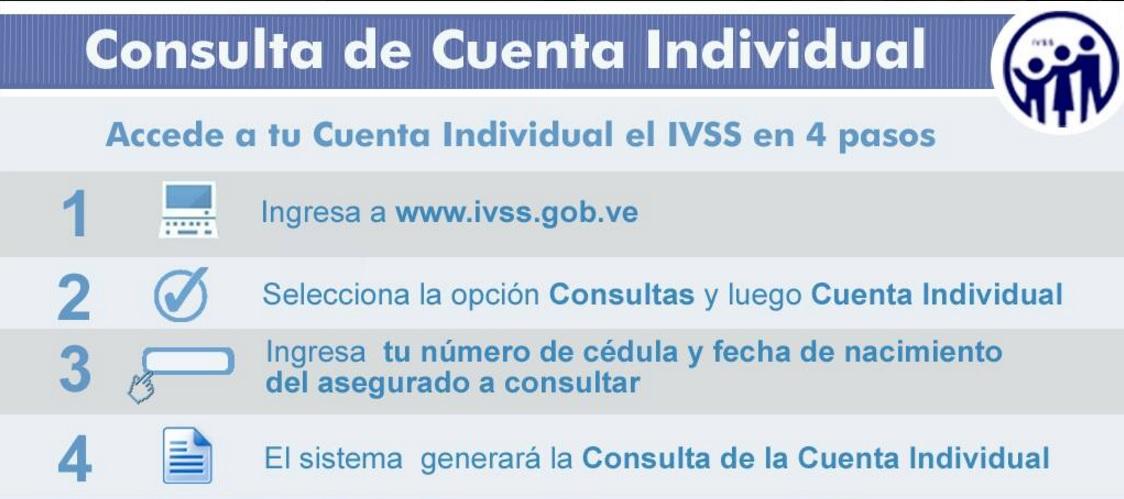 Divisi n salud ucv for Oficina de asistencia en materia de registros
