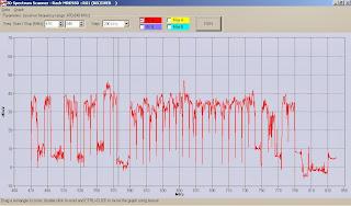 scansione RF per radiomicrofoni e IEM