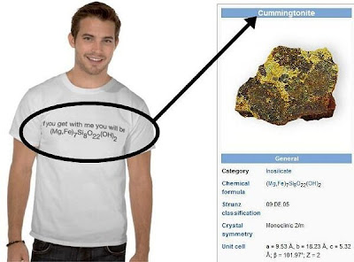 T-Shirt Cummingtonite