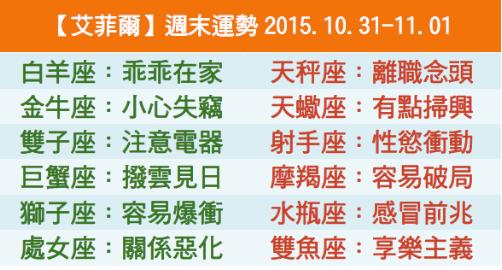 【艾菲爾】週末運勢2015.10.31-11.01