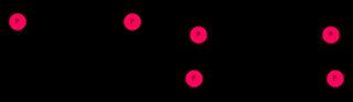 Gambar 2. Siklus Calvin tahap 1 (lingkaran hitam mewakili atom karbon)