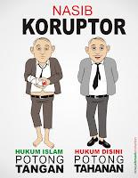 PENGERTIAN KORUPSI, KOLUSI DAN NEPOTISME