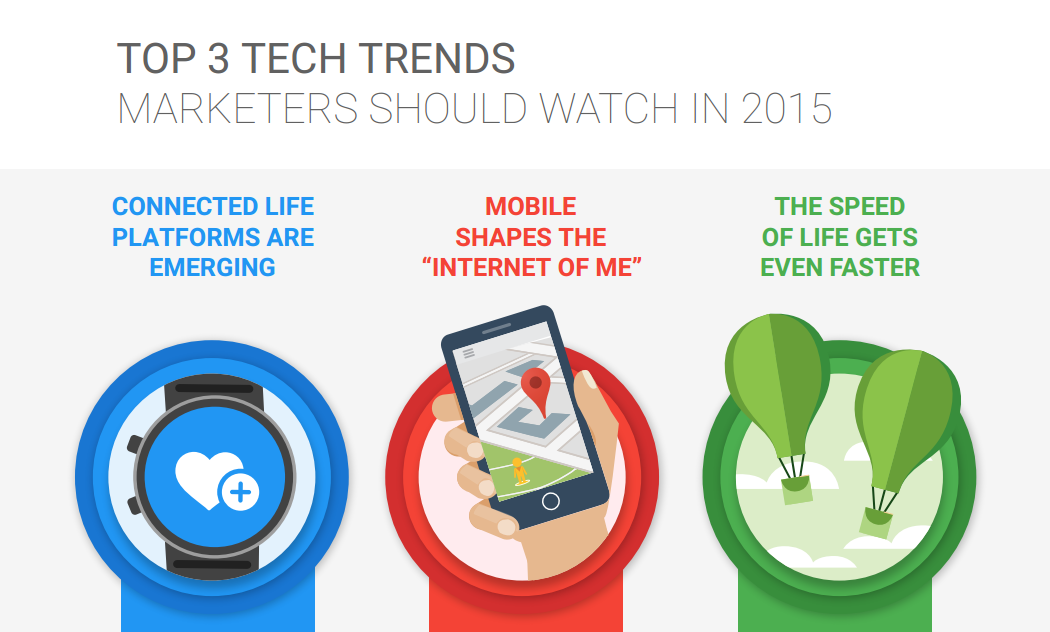 Top 3 Tech Trends Marketers Should Watch In 2015 - #infographic