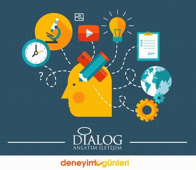 yaratıcılık-atolye-etkinlik-bumerang-fikir-dialog-anlatim-iletişim