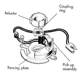 Constant Energy Ignition System