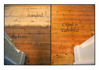 Process of sanding wooden floors