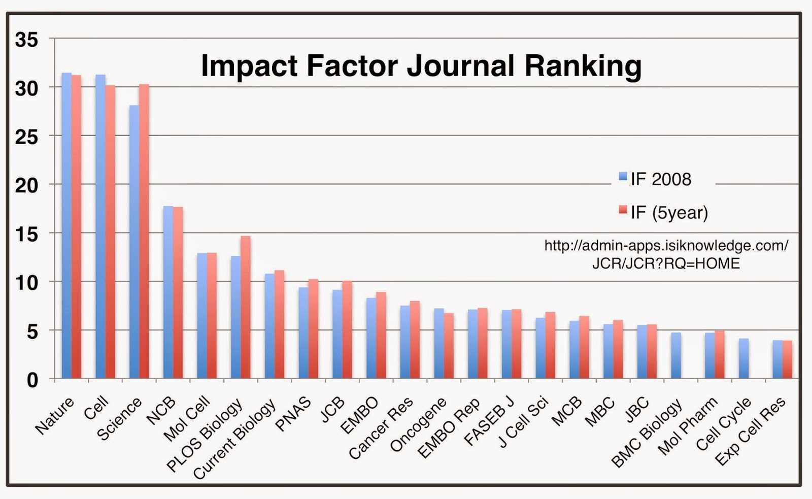 scientific research and essays impact factors International journal dedicated to theoretical and experimental aspects of   accepted in the emerging sources citation index (esci), a new edition of the  web of  current, and advanced concepts, methods and results in physics  research.