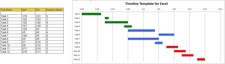 Excel Template For Timeline