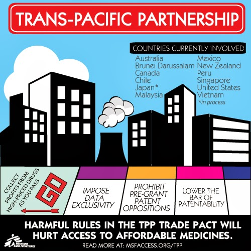 Peaceworks Say No To The Trans Pacific Partnership