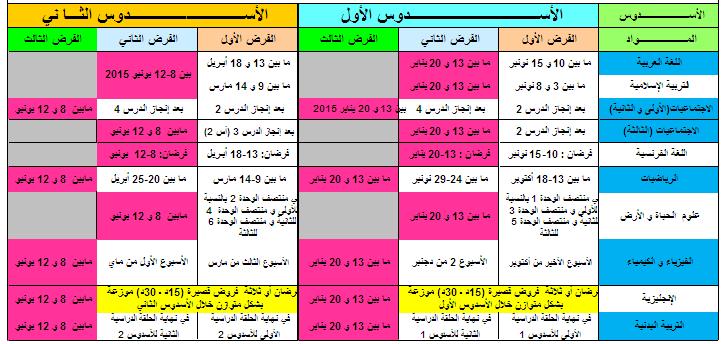 جدولة إجراء فروض المراقبة المستمرة إعدادي 2014- 2015