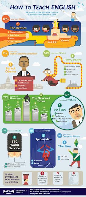 ESL teaching ideas infographic