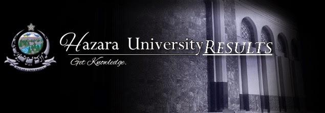 MA/M.Sc Annual URDU Hazara university results ,urdu,result,ma,final,supply
