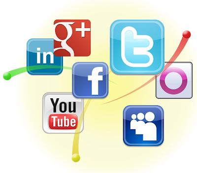 IMAGEM: Como automatizar suas mídias sociais em Arruma Blog