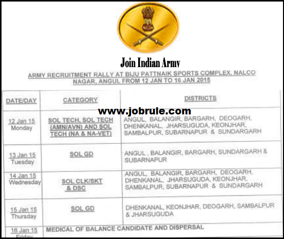 Direct Army Soldier Recruitment Rally at Angul Biju Pattnaik Sports Complex (Odisha) from 12-16th January, 2015
