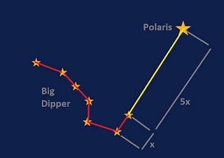 find the north star polaris - photo #33