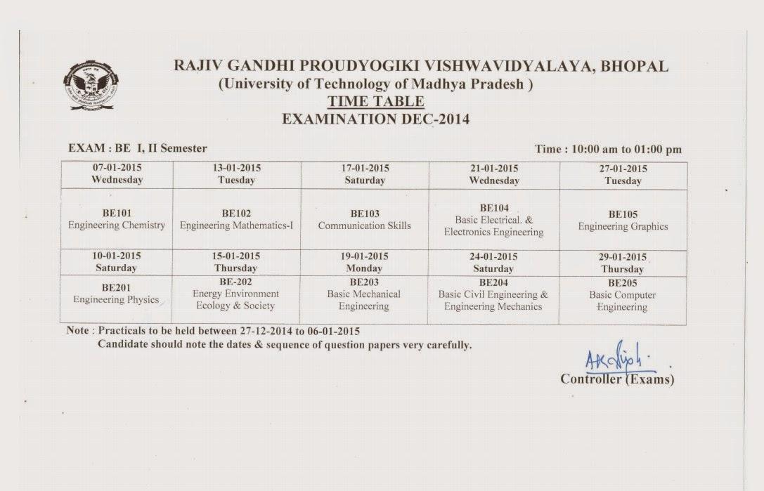 Rajiv gandhi proudyogiki vishwavidyalaya rgpv b e 1st sem for Rgpv timetable 7th sem 2015