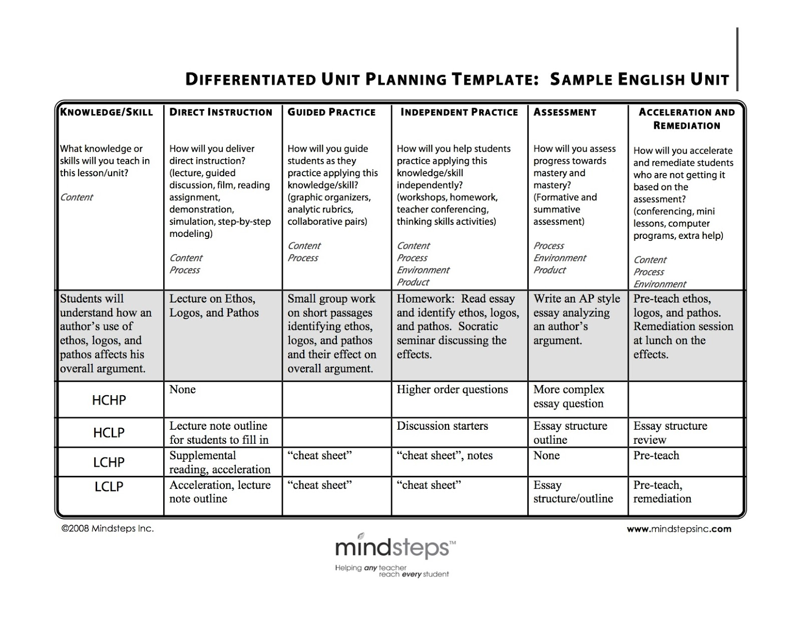 Mrs cook 39 s blog how to differentiate your lessons for Lesson plan template for differentiated instruction