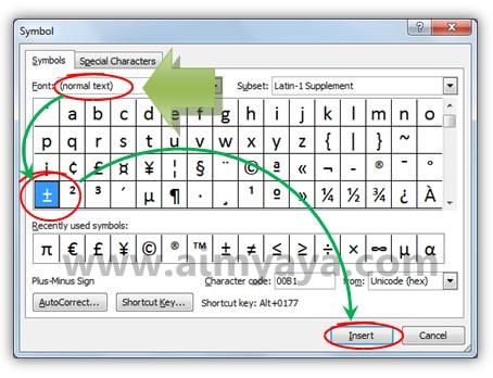 Gambar: Menyisipkan  simbol/tanda plus minus dalam dokumen microsoft word
