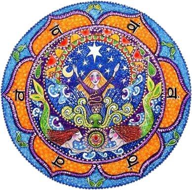Mandala de la Palabra