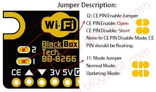 ESP8266 - Pola lutownicze umożliwiające upload nowego firmware i zmianę typu interfejsu