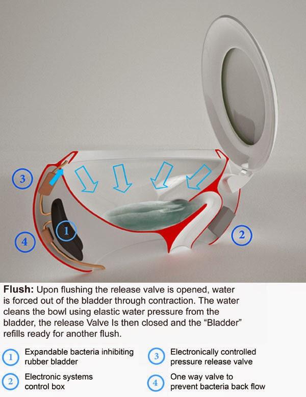 Компактный и экономичный унитаз Element WC