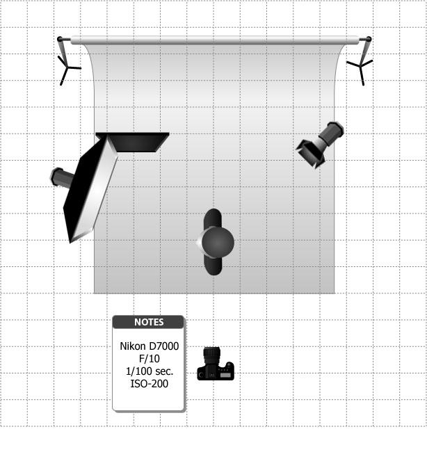 Studio Lighting High Key: Studio Photography : Lighting Techniques