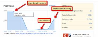 Domain Gratis Intuit