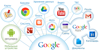 Экосистема Google