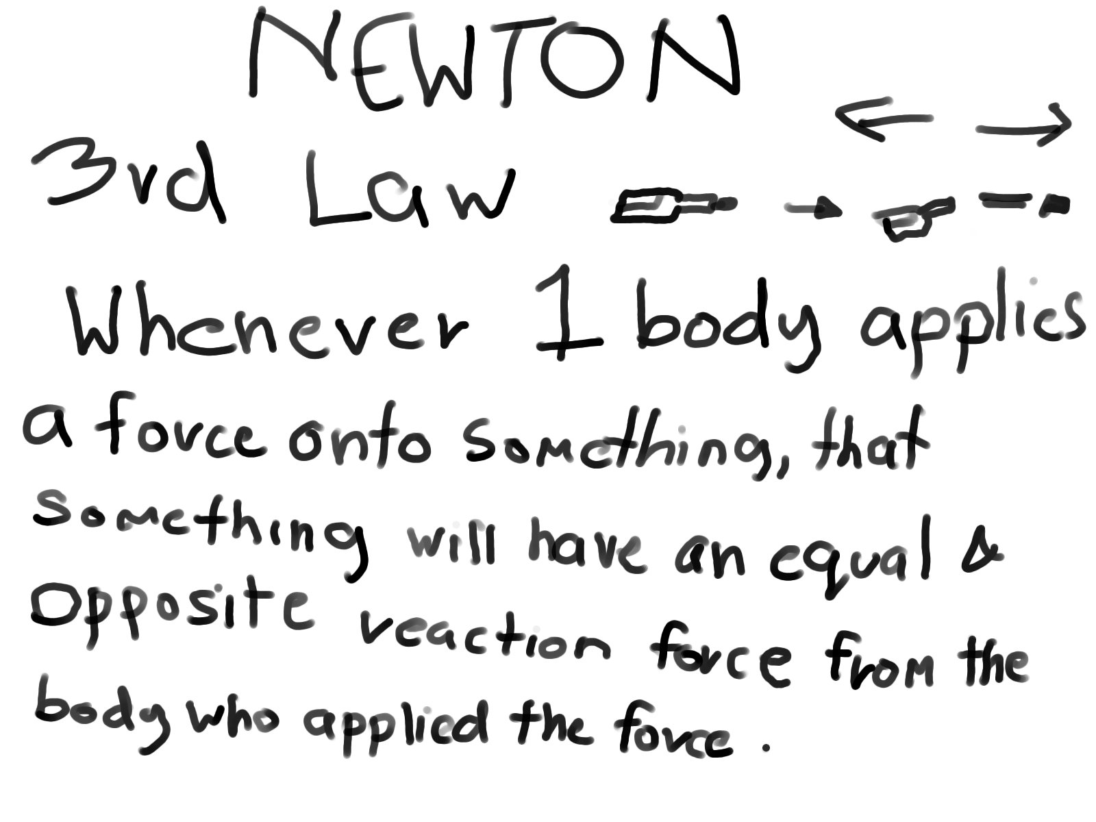Newton 3rd law of motion