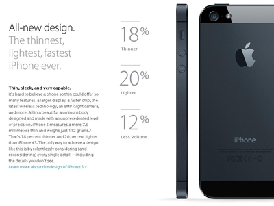 iPhone 5 - The Thinnest, Lightest, Fastest
