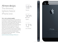 iPhone 5 - Malaysia - Celcom, Maxis, Digi