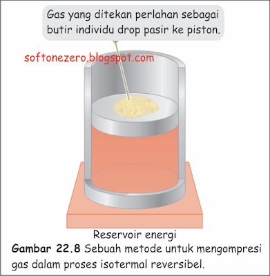 kompresi gas dalam proses isotermal reversibel