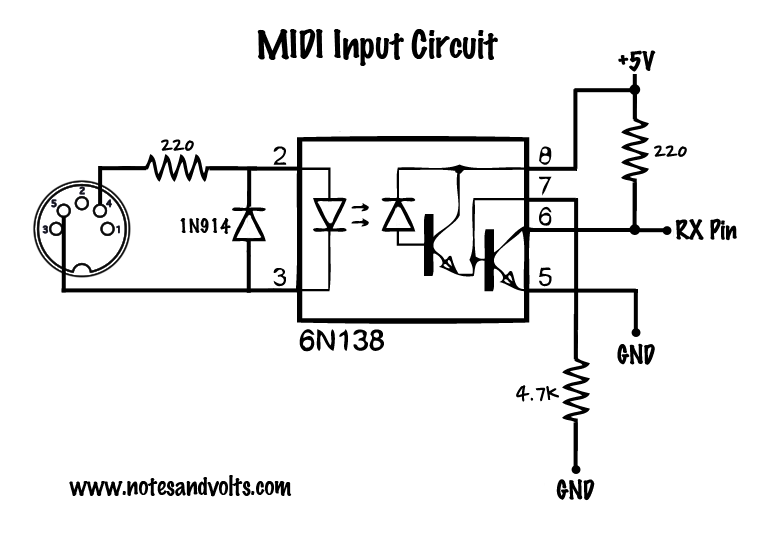 notes and volts  midi for the arduino