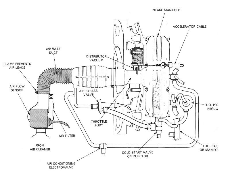 efi fuel rail diagram