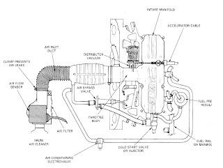 gm 3100 sfi v6 engine 3 4 sfi engine wiring diagram