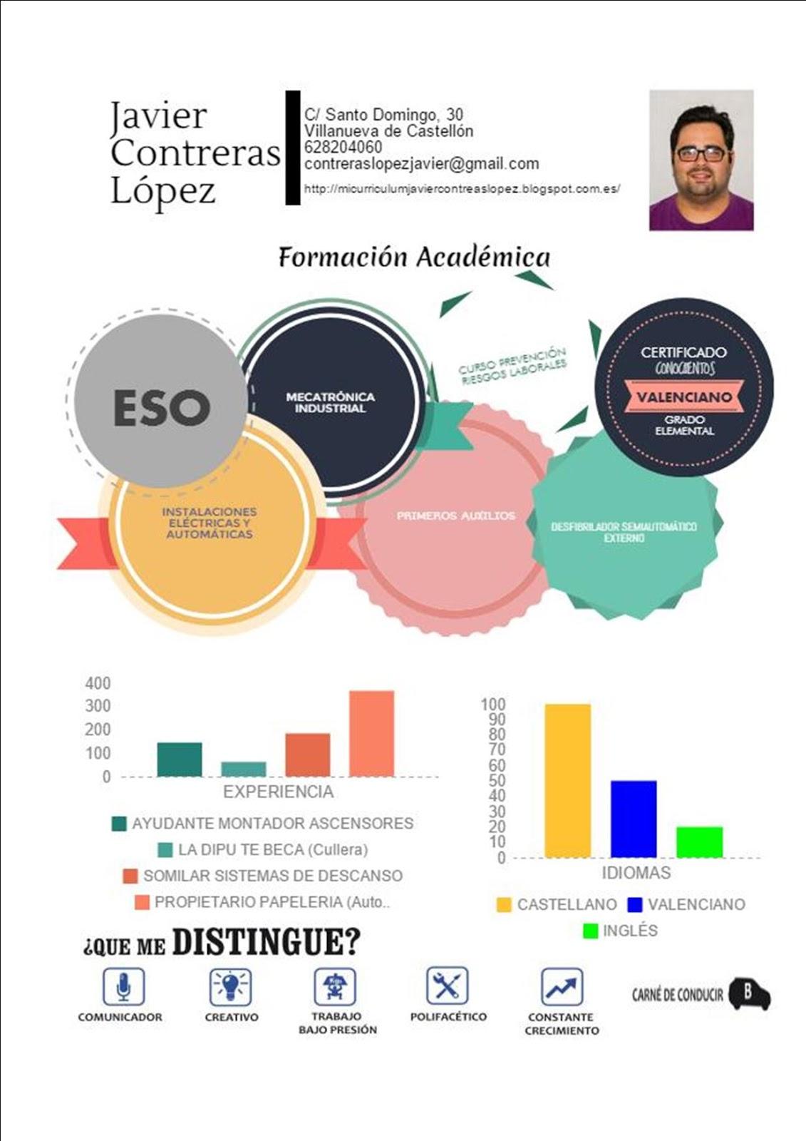 Excepcional Mi Currículum Ideas Ornamento Elaboración Festooning ...