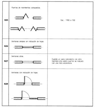 Dise O E Interpretaci N De Planos