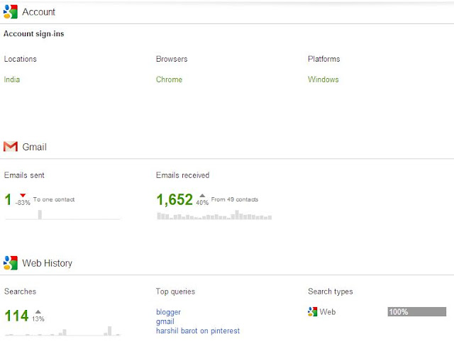 Googles Account Activity Features that Record Your All Google Products Activity