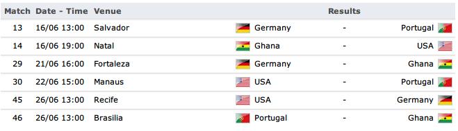 Jadwal Kualifikasi Grup Piala Dunia 2014 Brazil + PDF Group G
