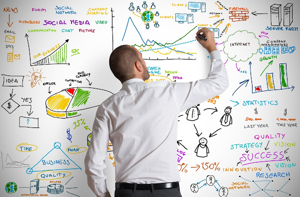 Validar modelo de negocios