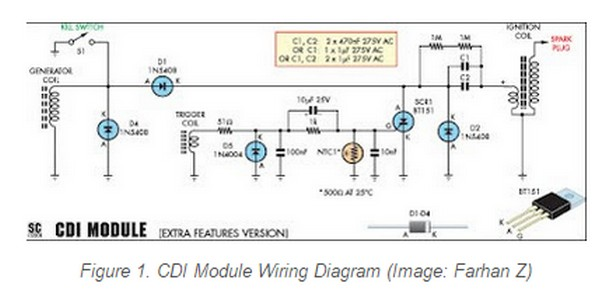 cdi electronic ignition wiring diagram cdi database wiring electronic ignition circuit diagram the wiring diagram