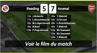 Golos do jogo Reading - Arsenal [5-7]